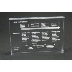 REM Acrylic Rectangle Paperweight